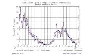 SolarCycle_graphic_180426.jpg